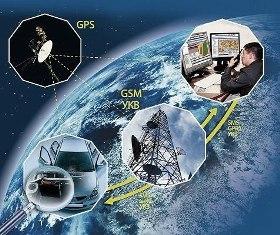 Технологии A-GPS и GPS - преимущества и недостатки